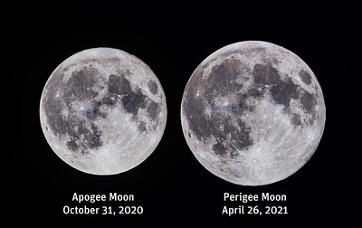 Comparison of the Full Moon at Apogee and Perigee (with Labels)