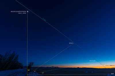 Mercury, Venus and the Waxing Quarter Moon (with Labels)