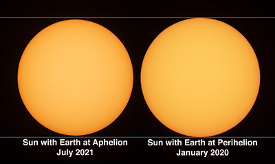 Comparing the Size of the Sun at Aphelion and Perihelion