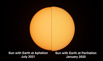 Comparing the Size of the Sun at Aphelion and Perihelion (Split Sun View)