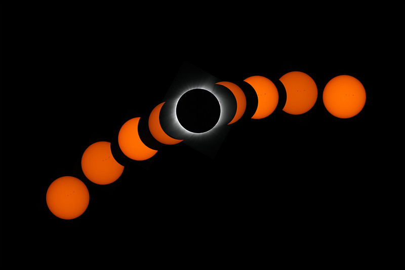 Solar Eclipse Series