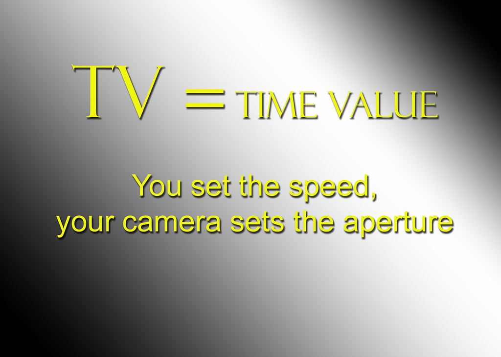 TV Time Value