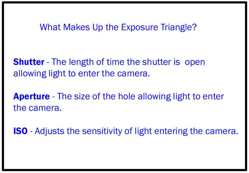 What is the Exposure Triangle