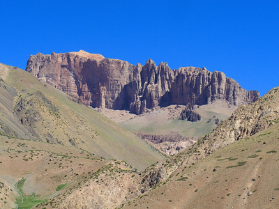 Chilean-Argentinan Border Landscape