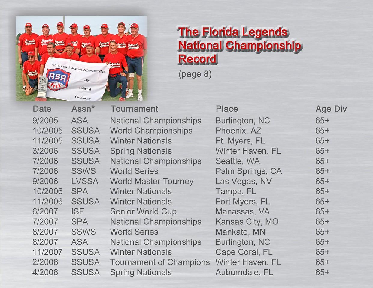 2005 through part of 2008 record.