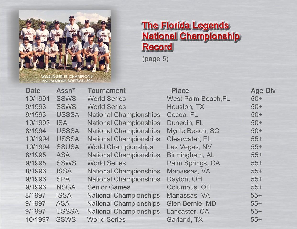 1991 through 1997 record.