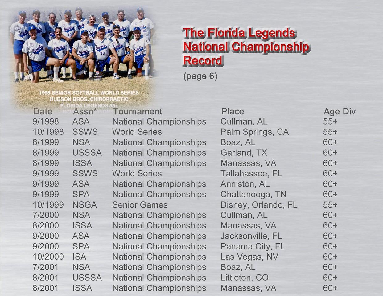 1998 through part of 2001 record.