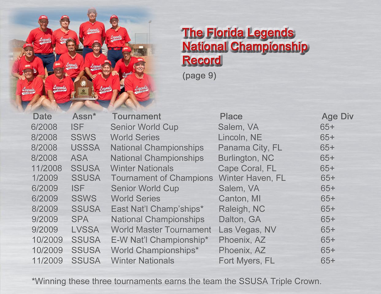 2008 through 2009 record.