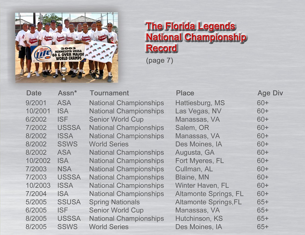 2001 through part of 2005 record.