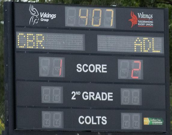 Score CBR 1 vs ADL 2