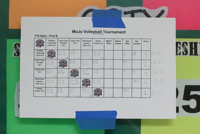 MoJo Volleyball Tournament<br /> Redline Fun