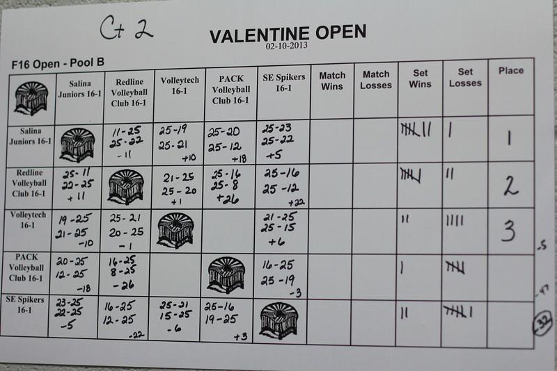 Valentine Open <br /> Redline vs Central Kansas