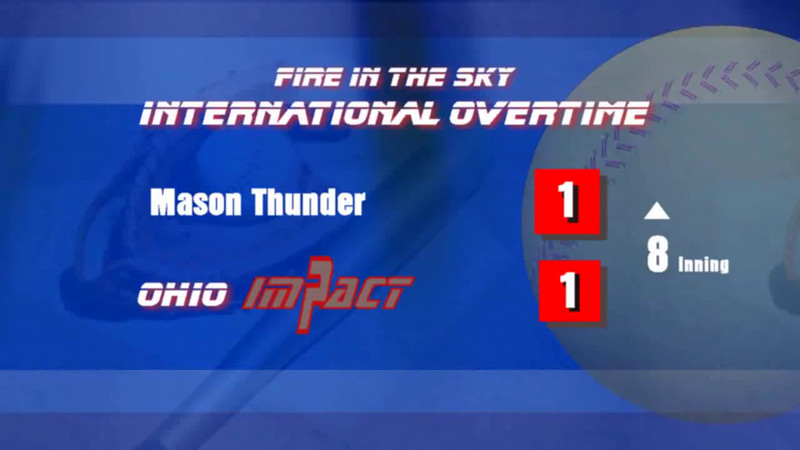Part 2 International Tie Breaker