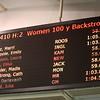 Inglemoor, 100 Yard Backstroke, Emily Chapple