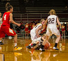 Moline High School Girls Basketball