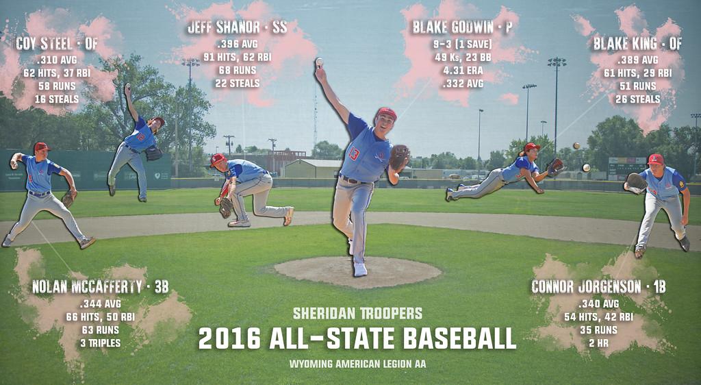 All-State Baseball Stats