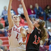 Madison Shifflett puts up a shot against Jailyn Dellinger