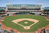OAKLAND-ALAMEDA COLISEUM - OAKLAND ATHLETICS