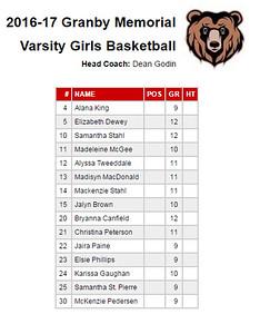 2017 GMHS Girls BBall Roster