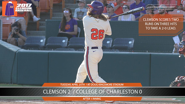 College of Charleston Game