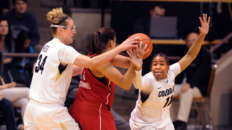 Jen Reese, left, and Brittany Wilson, both of CU, pressure Shoni Schimmel of Louisville.<br /> Cliff Grassmick / December 14, 2012