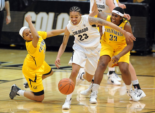 Colorado California NCAA Women's Basketball