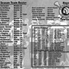 _2008FHS_Lax_roster copy