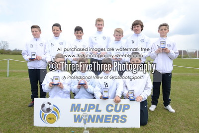 MJPL Development League Winners