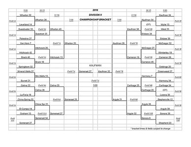Division II Championship Bracket - Texas State 7on7