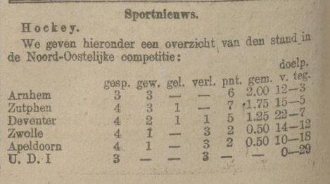 19171128 Opmerking: de stand op 28 november 1917. Dus UDI had verloren op 21 oktober 1917 van Zwolle met 10-0. Op  28 oktober 1917 van Deventer met 14-0.  Op  11 november 1917 verliest UDI van Zutphen wegens niet opkomen met 5-0 (De Telgraaf 12 november 1917).  Dus doelsaldo 0-29.   Provinciale Overijselsche en Zwolsche Courant 28 november 1917.