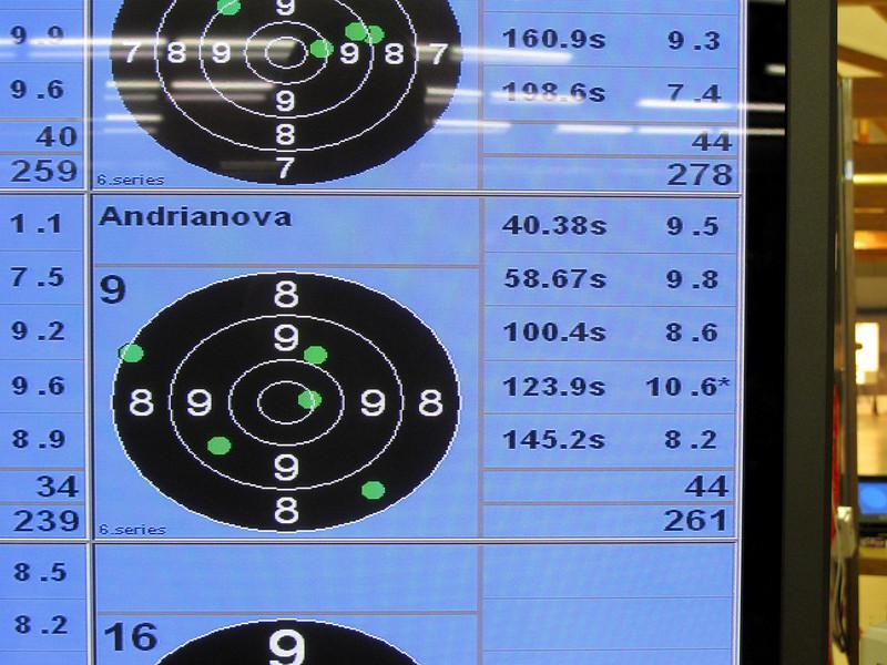 Sport Pistol competition (precision results)