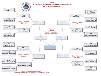 2013 US Lacrosse Southern Section