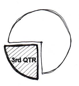 3rd QTR