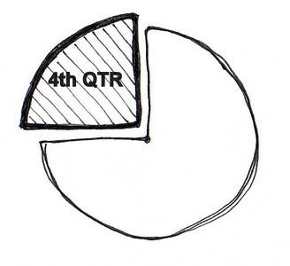 4th QTR