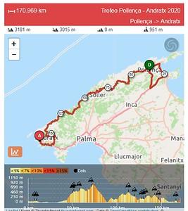 20200201_MallorcaChallenge_Etappe3