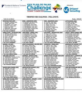 20200129_Challenge_Startlist