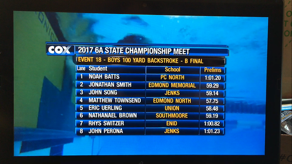 Oklahoma State Swim Meet 2017