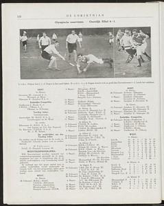 19280212 Oostelijk elftal tegen Olypmisch B-elftal. 1-4. In Bilthoven.   De Corinthian 17 februari 1928.