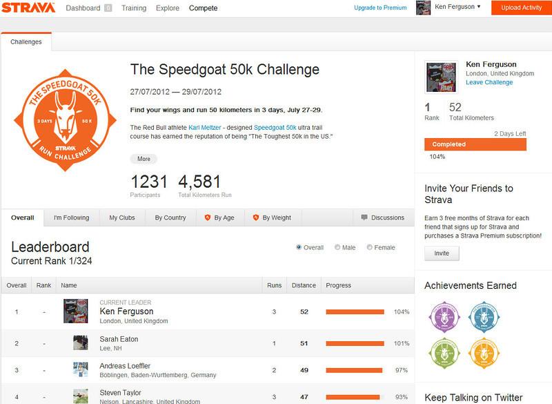 strava_challenge_50k_in_a_day