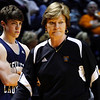 Summitt Legacy Basketball