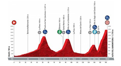 20210902_LaVuelta21_Stage18