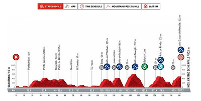 20210822_LaVuelta21_Stage9