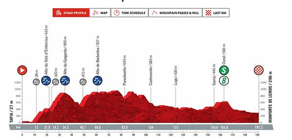 20210903_LaVuelta21_Stage19