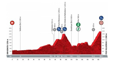 20210828_LaVuelta21_Stage14