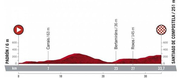 20210905_LaVuelta21_Stage21