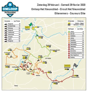 20200229_OmloopHetNieuwsblad_Route