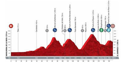 20210829_LaVuelta21_Stage15