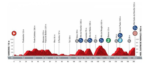 20210904_LaVuelta21_Stage20