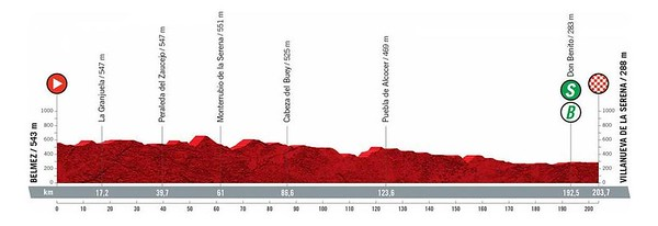 20210827_LaVuelta21_Stage13