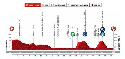 20210826_LaVuelta21_Stage12
